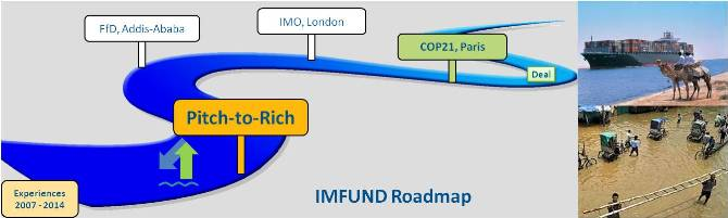 Vote to enable the IMFUND Roadmap to COP 21, in Paris
