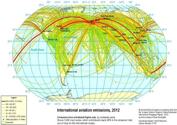 International aviation GHG, CO2 emissions, by route, scheduled flights only